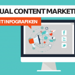 Visuelle Inhalte – wie Infografiken dein Content Marketing ankurbeln